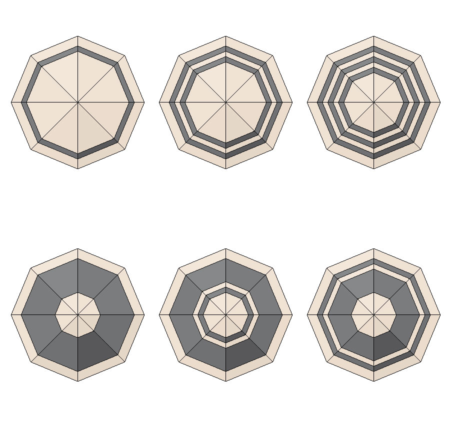 Muster - Streifen