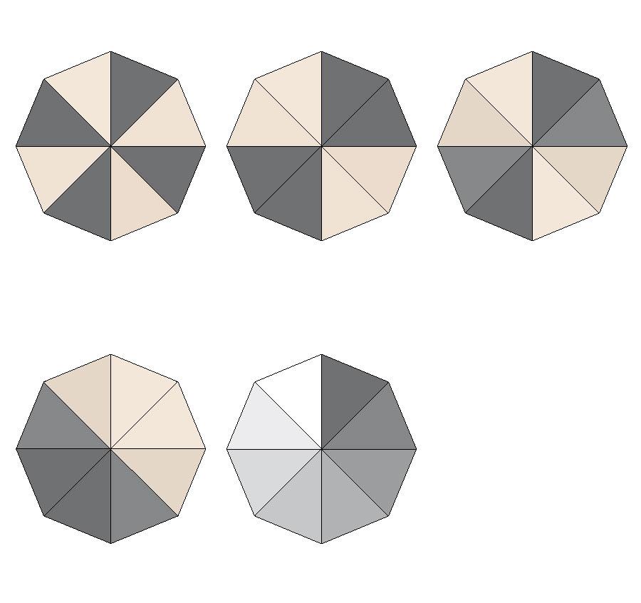 Muster - Segmente